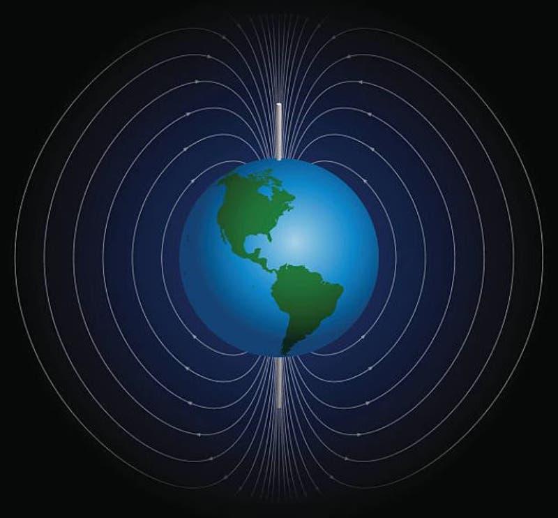 Campos magnéticos de la Tierra