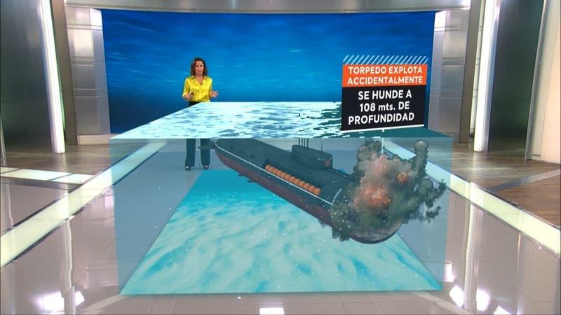 T13 Explica: A 20 años del hundimiento del submarino ruso