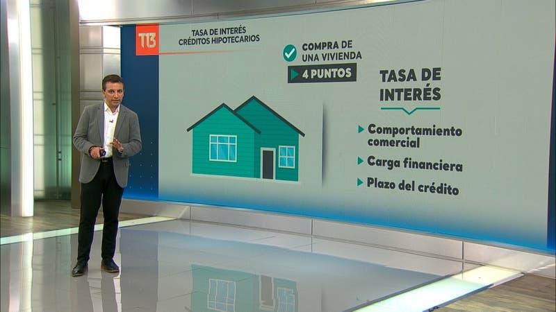 El dato de la semana: Tasa de interés de créditos hipotecarios a la bajar