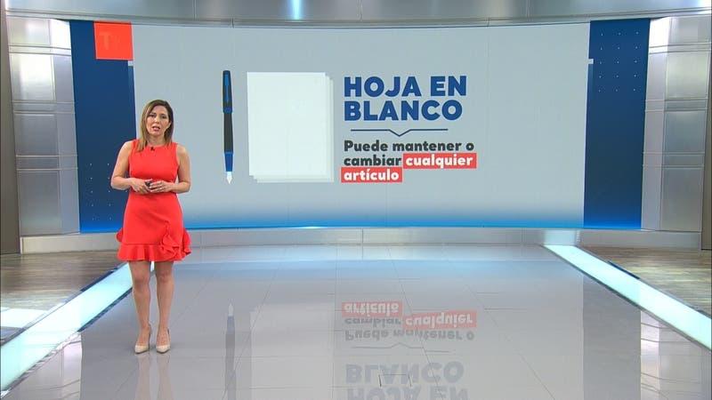 #TúDecides. ¿Qué es la hoja en blanco en el plebiscito constitucional?