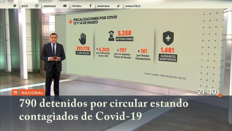 [VIDEO] 790 detenidos por circular estando contagiados de COVID-19