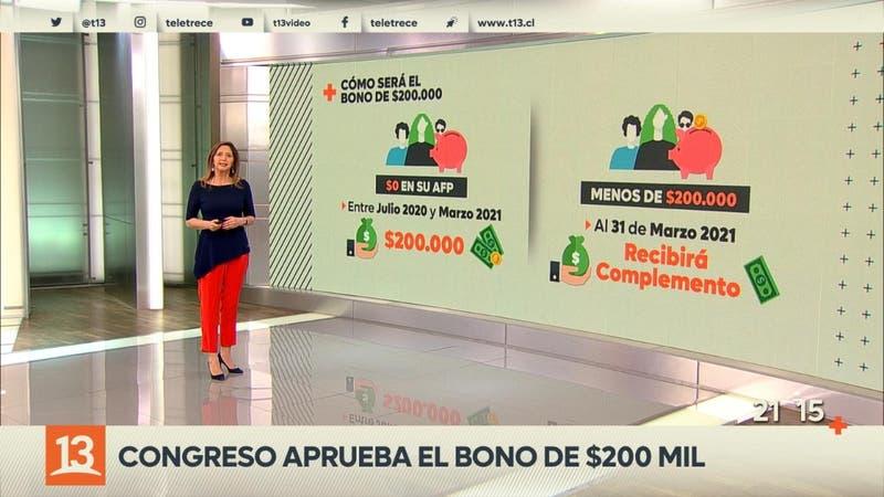 [VIDEO] Congreso aprueba el Bono de $200 mil: ¿Cómo será el beneficio?