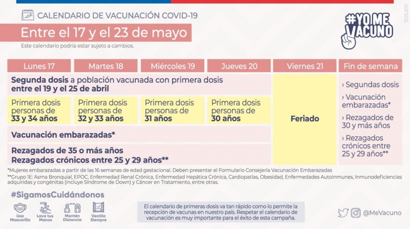 COVID-19 vaccination schedule: Check who corresponds between May 10 and 16