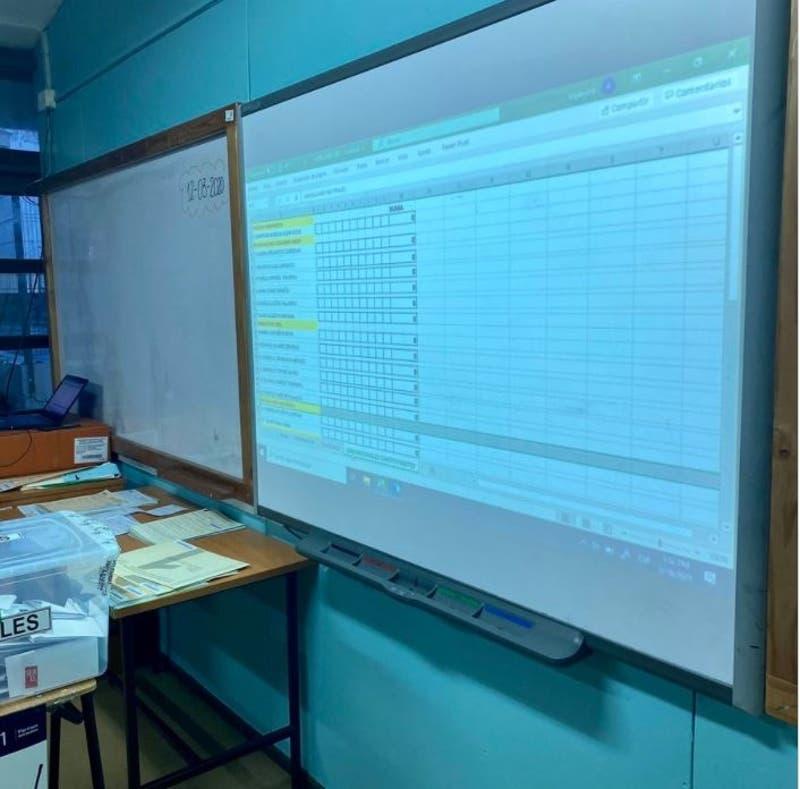 """[FOTOS] """"Vocal de mesa pro"""": Conteo de votos en Magallanes incluyó tabla en Excel"""