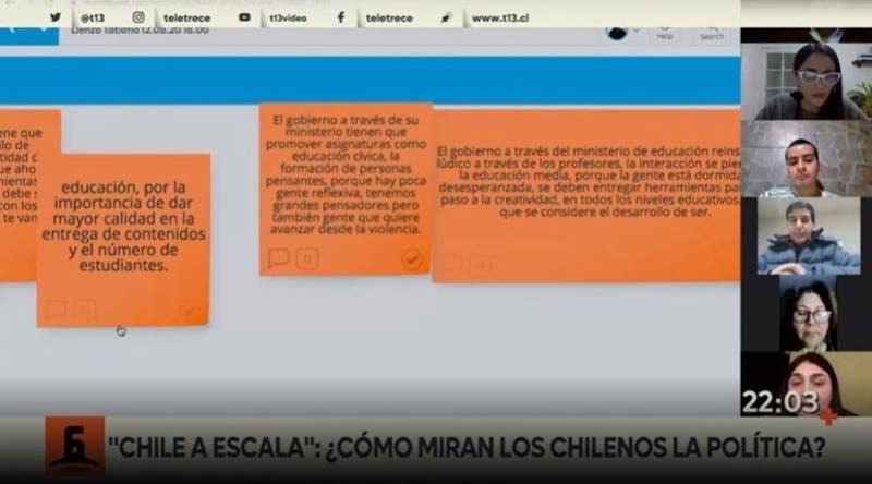 """""""Chile a Escala"""": ¿Cómo miran los chilenos la política?"""