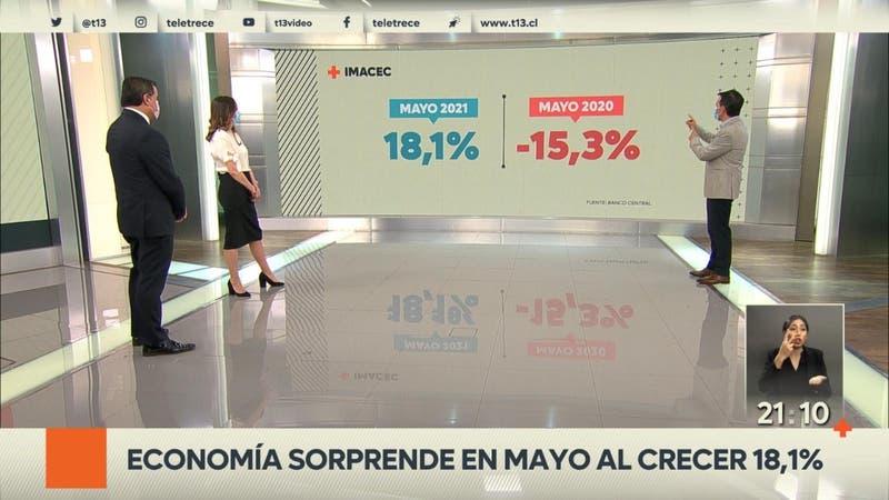 [VIDEO] Economía chilena creció 18,1%: ¿Qué pasará con el costo de la vida en los próximos meses?