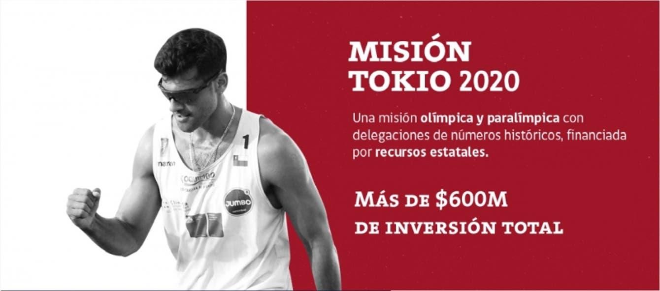 Tokio 2020: Cuánto dinero aportó el Estado para la participación de los deportistas chilenos