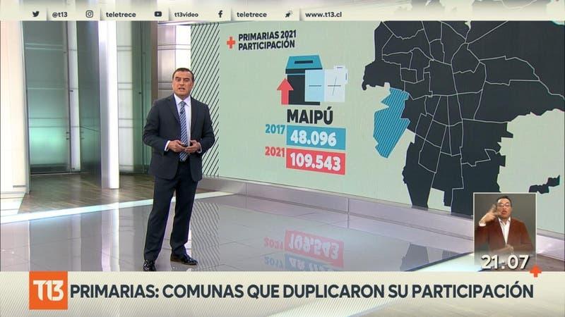 Primarias presidenciales: Algunas comunas duplicaron su participación electoral