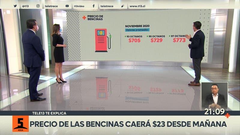 T13 Explica: El precio de las bencinas bajará $23 desde el jueves