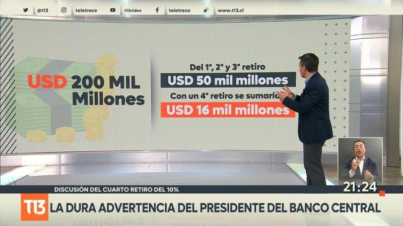 Cuarto retiro del 10%: Polémica por dura advertencia del presidente del Banco Central