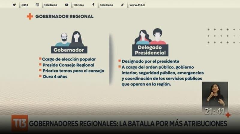 Gobernadores Regionales: La batalla por conseguir más atribuciones