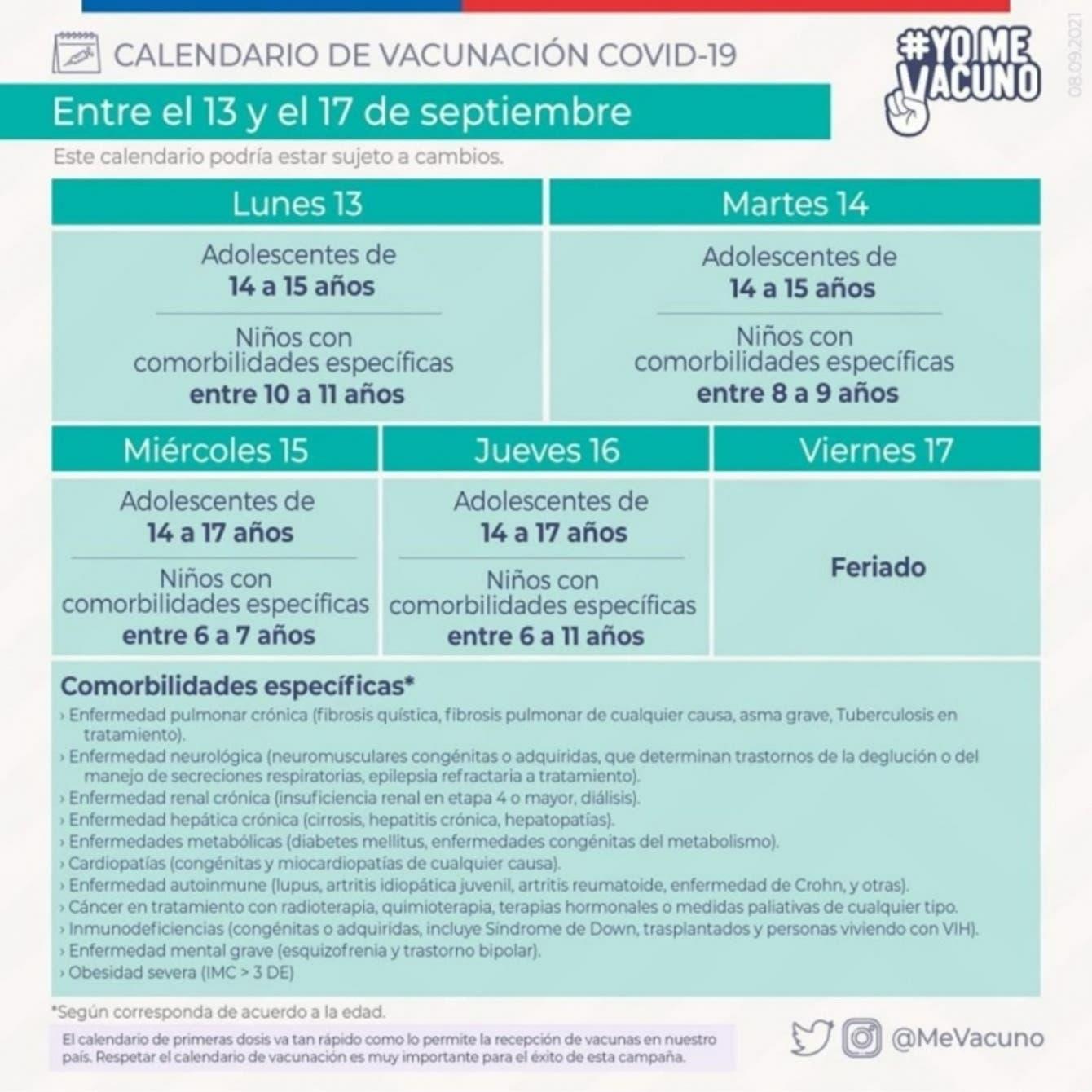 Calendario de vacunación de niños