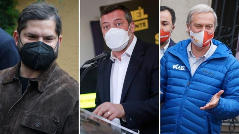 Cadem: Boric saca ventaja, Sichel retrocede y Kast irrumpe en el tercer lugar de las presidenciales